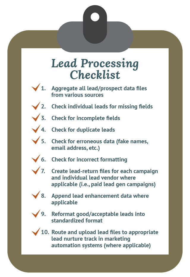 lead processing checklist body image.png